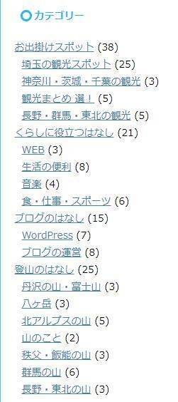ブログ カテゴリー