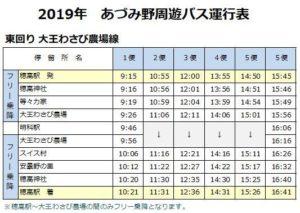 田んぼアート 安曇野周遊バス